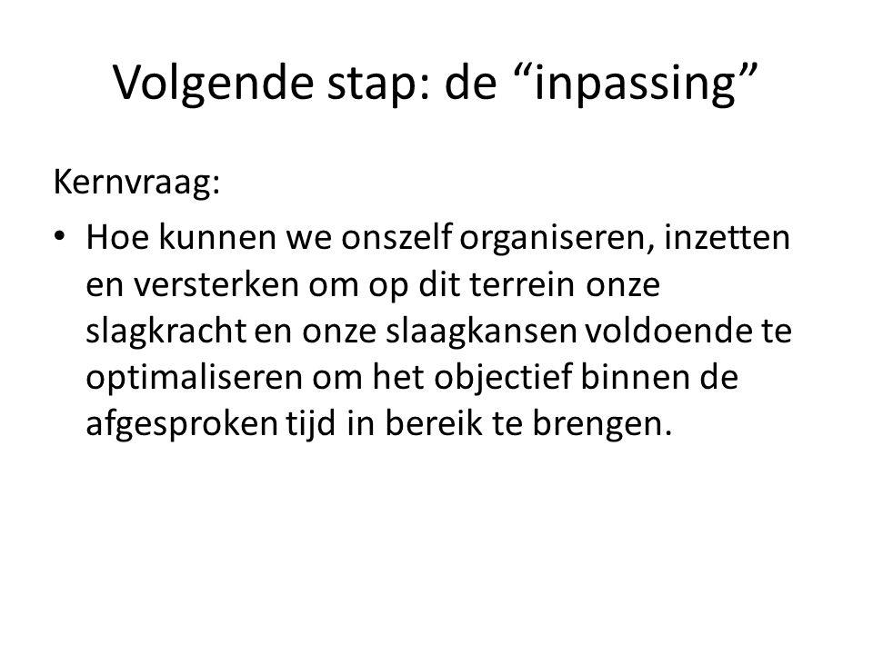 """Volgende stap: de """"inpassing"""" Kernvraag: • Hoe kunnen we onszelf organiseren, inzetten en versterken om op dit terrein onze slagkracht en onze slaagka"""