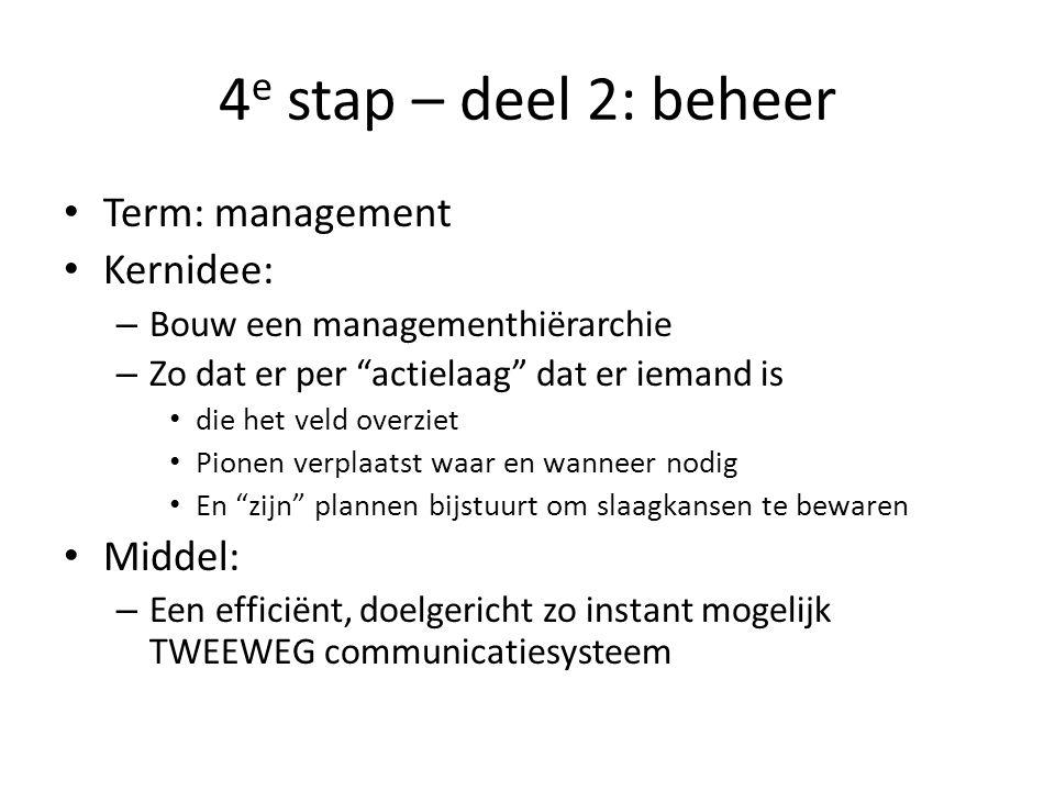 """4 e stap – deel 2: beheer • Term: management • Kernidee: – Bouw een managementhiërarchie – Zo dat er per """"actielaag"""" dat er iemand is • die het veld o"""