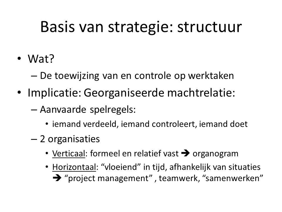 Basis van strategie: structuur • Wat? – De toewijzing van en controle op werktaken • Implicatie: Georganiseerde machtrelatie: – Aanvaarde spelregels:
