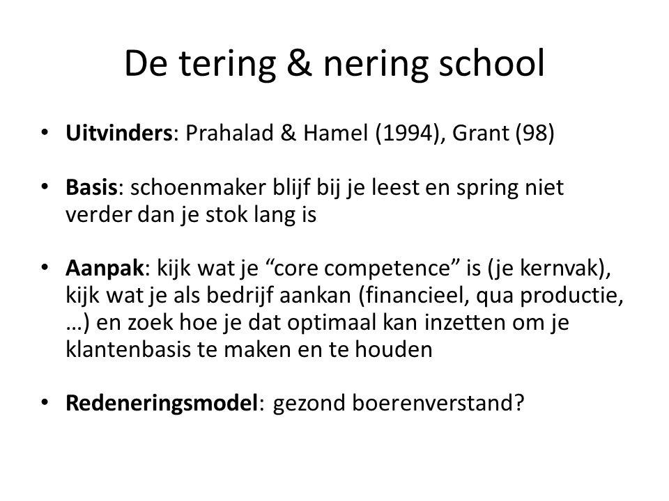 De tering & nering school • Uitvinders: Prahalad & Hamel (1994), Grant (98) • Basis: schoenmaker blijf bij je leest en spring niet verder dan je stok