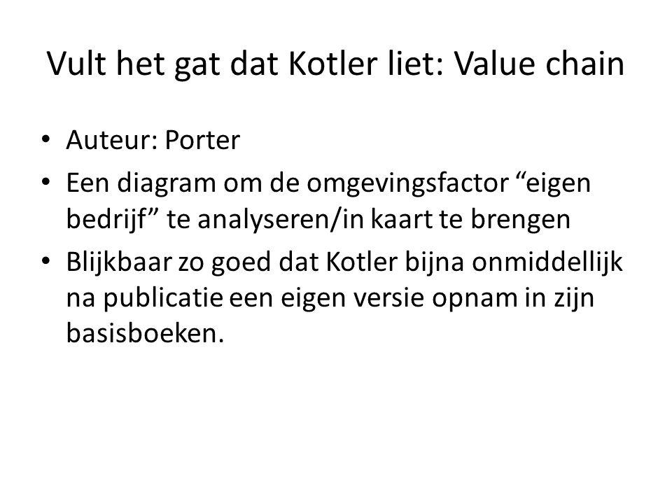 """Vult het gat dat Kotler liet: Value chain • Auteur: Porter • Een diagram om de omgevingsfactor """"eigen bedrijf"""" te analyseren/in kaart te brengen • Bli"""
