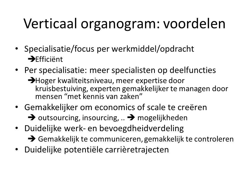 Verticaal organogram: voordelen • Specialisatie/focus per werkmiddel/opdracht  Efficiënt • Per specialisatie: meer specialisten op deelfuncties  Hog
