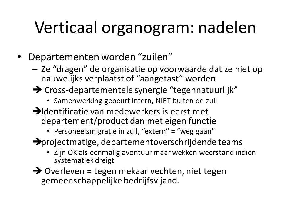 """Verticaal organogram: nadelen • Departementen worden """"zuilen"""" – Ze """"dragen"""" de organisatie op voorwaarde dat ze niet op nauwelijks verplaatst of """"aang"""