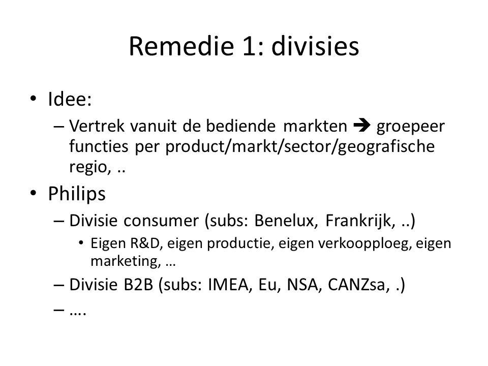 Remedie 1: divisies • Idee: – Vertrek vanuit de bediende markten  groepeer functies per product/markt/sector/geografische regio,.. • Philips – Divisi