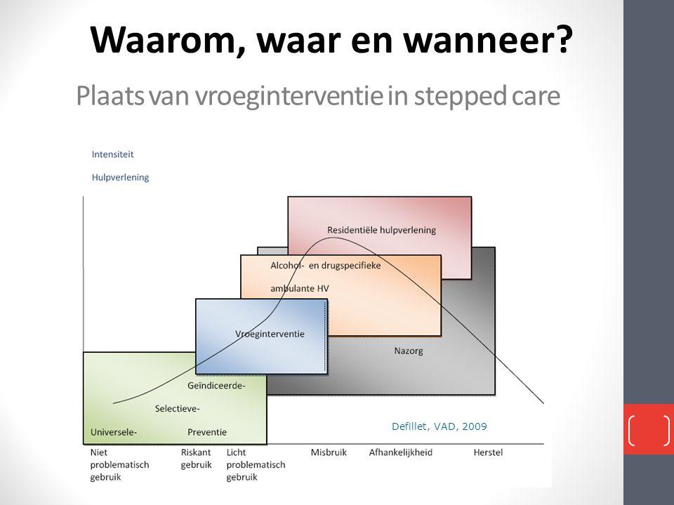 Plaats van vroeginterventie in stepped care Defillet, VAD, 2009 Waarom, waar en wanneer?
