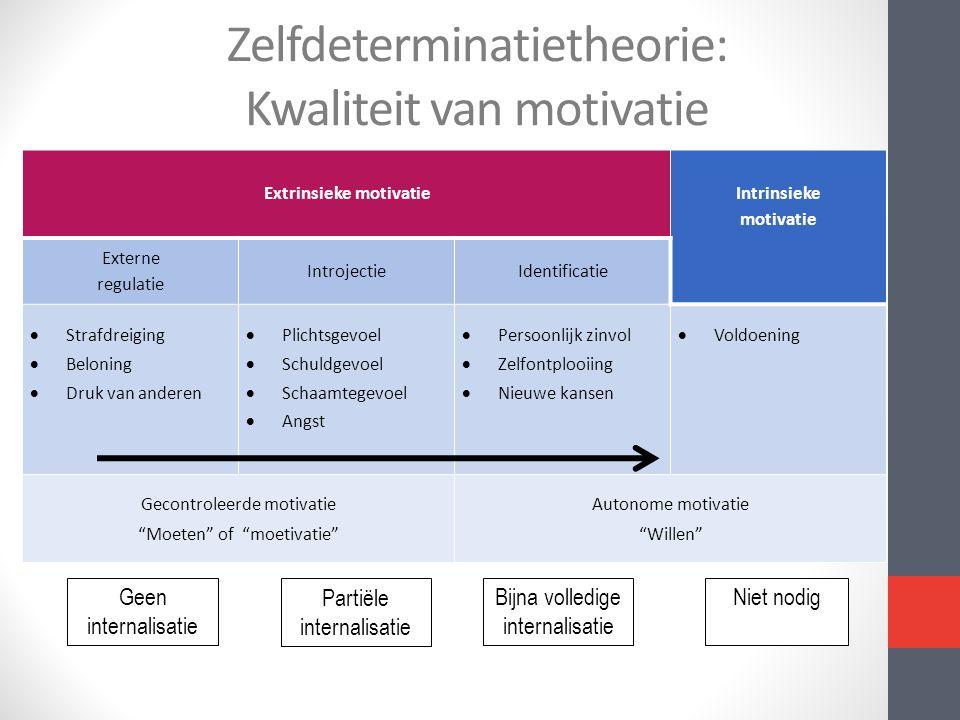 Zelfdeterminatietheorie: Kwaliteit van motivatie Extrinsieke motivatie Intrinsieke motivatie Externe regulatie IntrojectieIdentificatie  Strafdreigin