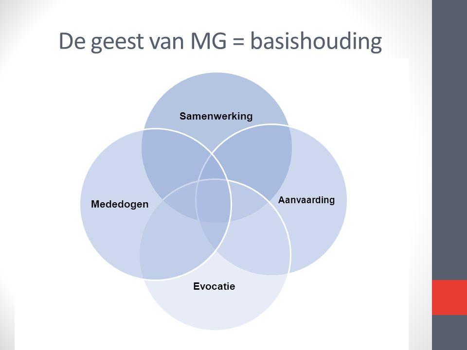Samenwerking Aanvaarding Evocatie Mededogen De geest van MG = basishouding
