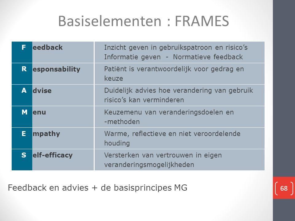 Basiselementen : FRAMES Feedback en advies + de basisprincipes MG F eedback Inzicht geven in gebruikspatroon en risico's Informatie geven - Normatieve