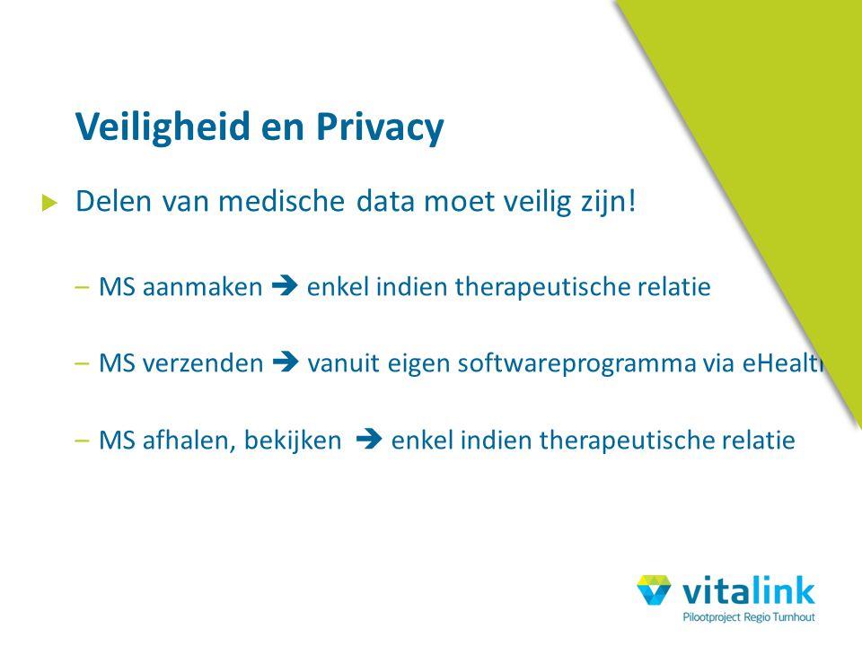  Delen van medische data moet veilig zijn! –MS aanmaken  enkel indien therapeutische relatie –MS verzenden  vanuit eigen softwareprogramma via eHea