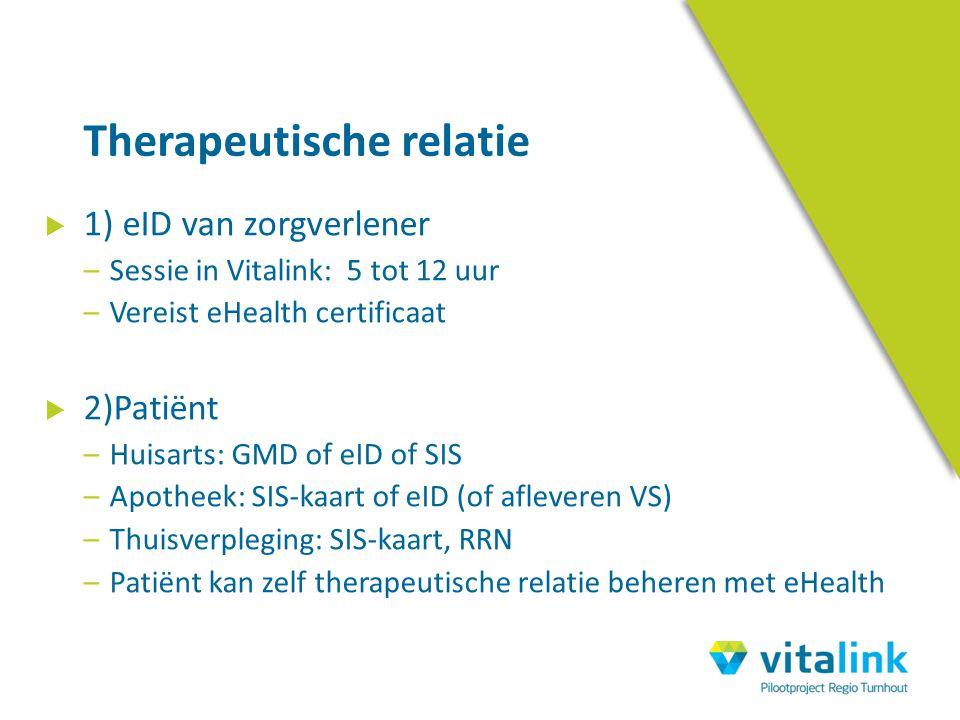  1) eID van zorgverlener –Sessie in Vitalink: 5 tot 12 uur –Vereist eHealth certificaat  2)Patiënt –Huisarts: GMD of eID of SIS –Apotheek: SIS-kaart
