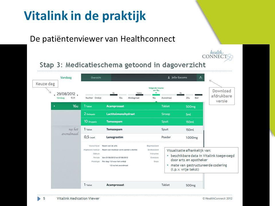 Vitalink in de praktijk De patiëntenviewer van Healthconnect