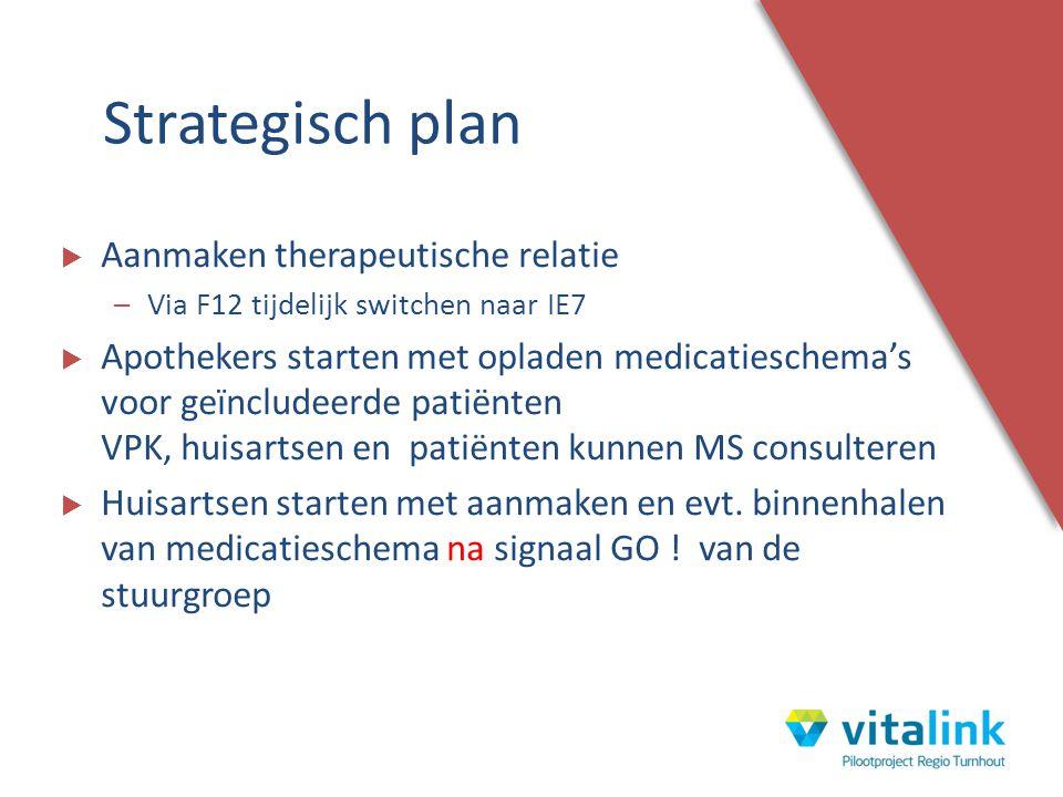  Aanmaken therapeutische relatie –Via F12 tijdelijk switchen naar IE7  Apothekers starten met opladen medicatieschema's voor geïncludeerde patiënten