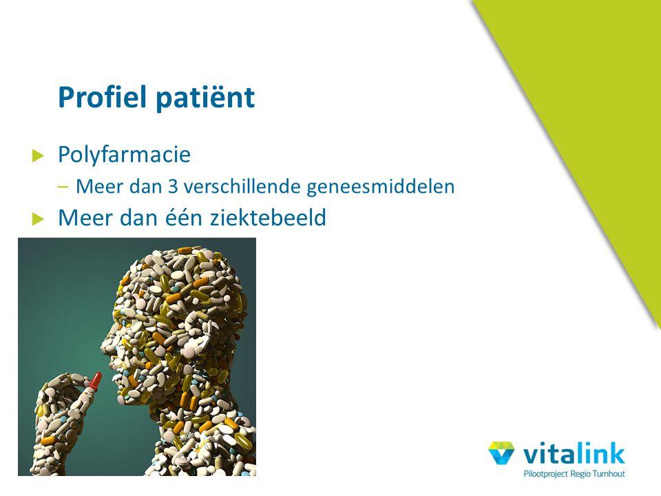  Polyfarmacie –Meer dan 3 verschillende geneesmiddelen  Meer dan één ziektebeeld Profiel patiënt