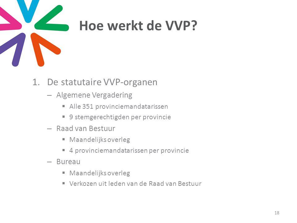 Hoe werkt de VVP.