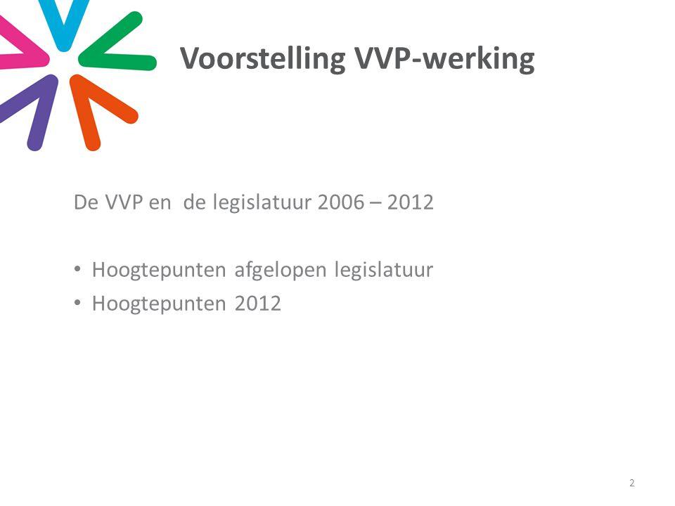 Voorstelling VVP-werking De VVP en de legislatuur 2006 – 2012 • Hoogtepunten afgelopen legislatuur • Hoogtepunten 2012 2