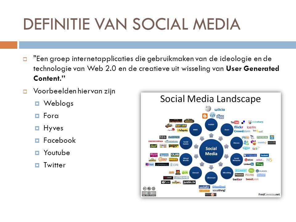 DEFINITIE VAN SOCIAL MEDIA  Een groep internetapplicaties die gebruikmaken van de ideologie en de technologie van Web 2.0 en de creatieve uit wisseling van User Generated Content.  Voorbeelden hiervan zijn  Weblogs  Fora  Hyves  Facebook  Youtube  Twitter