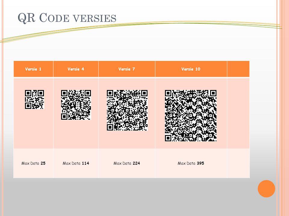 QR C ODE VERSIES Versie 1Versie 4Versie 7Versie 10 Max Data 25Max Data 114Max Data 224Max Data 395
