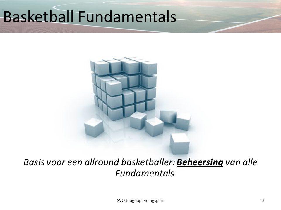 Basketball Fundamentals Basis voor een allround basketballer: Beheersing van alle Fundamentals 13SVO Jeugdopleidingsplan