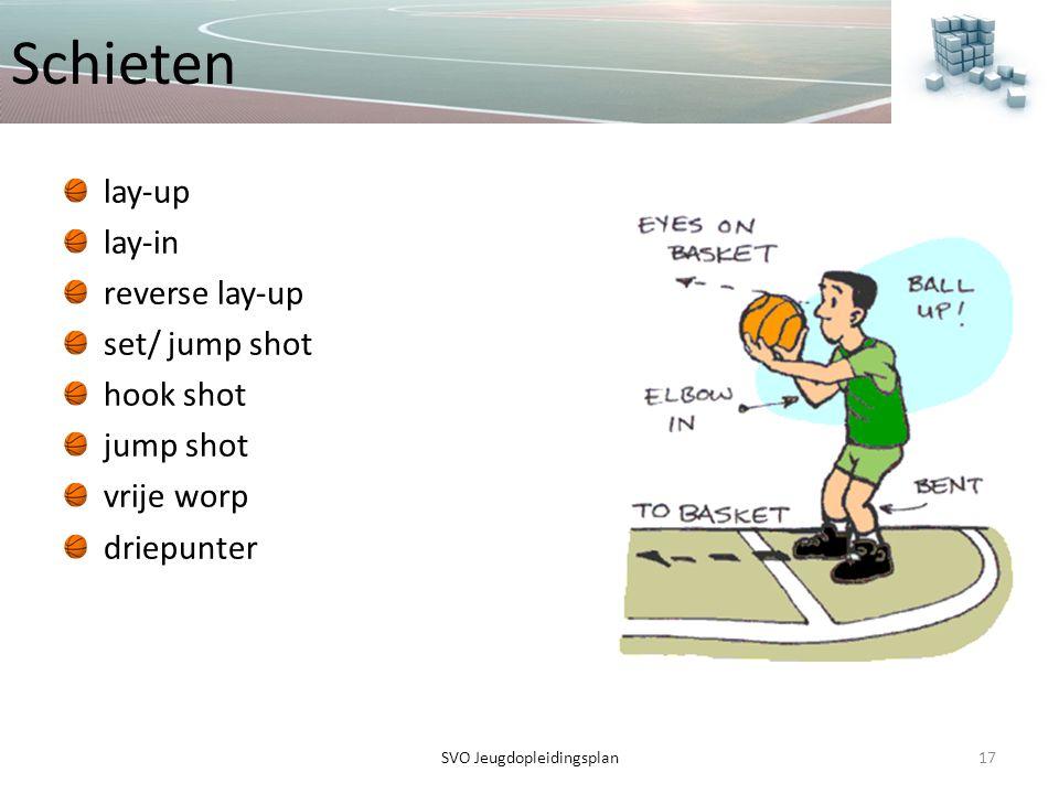 Schieten lay-up lay-in reverse lay-up set/ jump shot hook shot jump shot vrije worp driepunter 17SVO Jeugdopleidingsplan