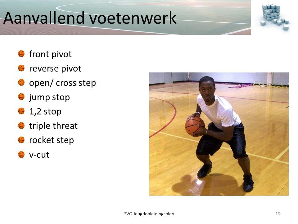 Aanvallend voetenwerk front pivot reverse pivot open/ cross step jump stop 1,2 stop triple threat rocket step v-cut 19SVO Jeugdopleidingsplan