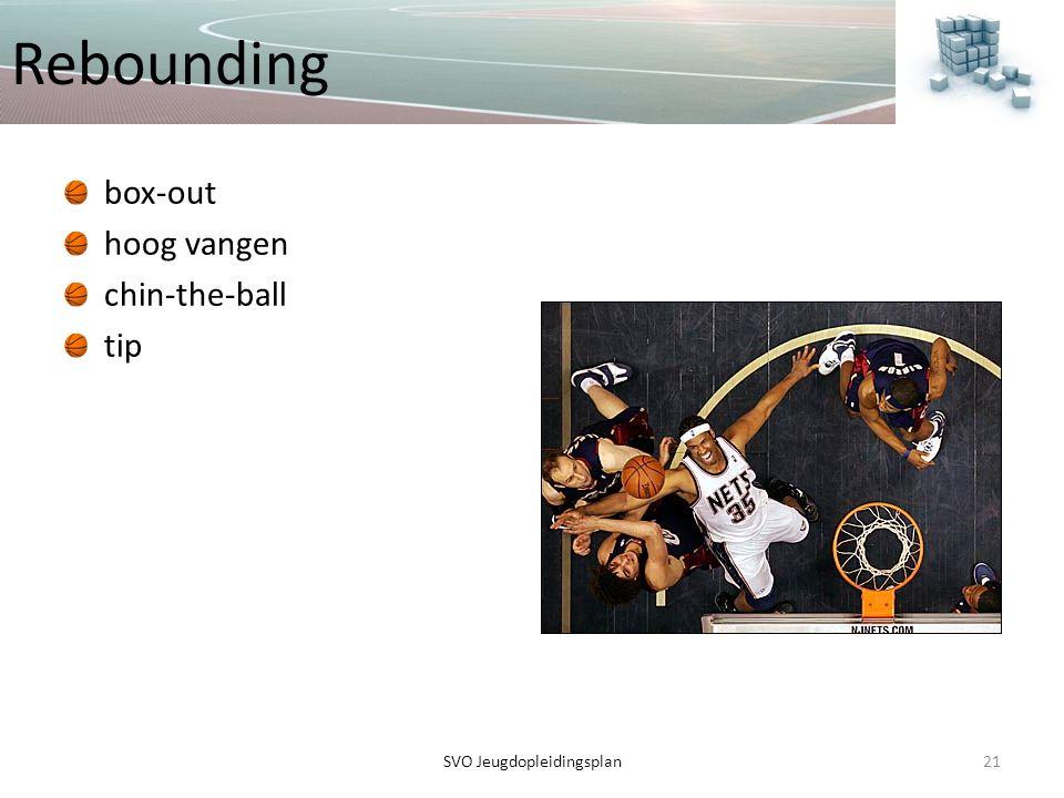 Rebounding box-out hoog vangen chin-the-ball tip 21SVO Jeugdopleidingsplan