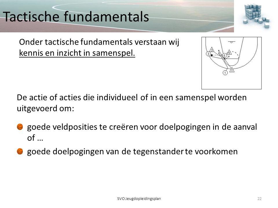 Tactische fundamentals goede veldposities te creëren voor doelpogingen in de aanval of … goede doelpogingen van de tegenstander te voorkomen SVO Jeugd
