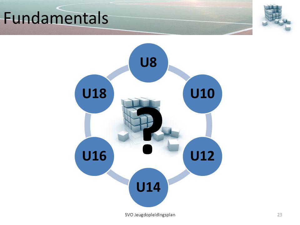 Fundamentals U8U10U12U14U16U18 23SVO Jeugdopleidingsplan ?