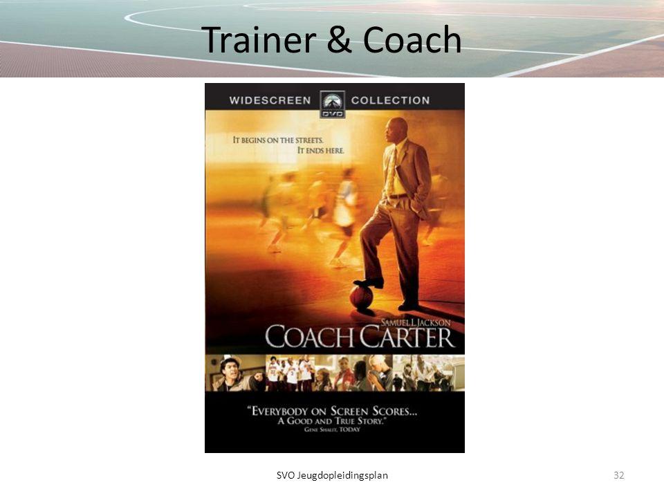 Trainer & Coach 32SVO Jeugdopleidingsplan