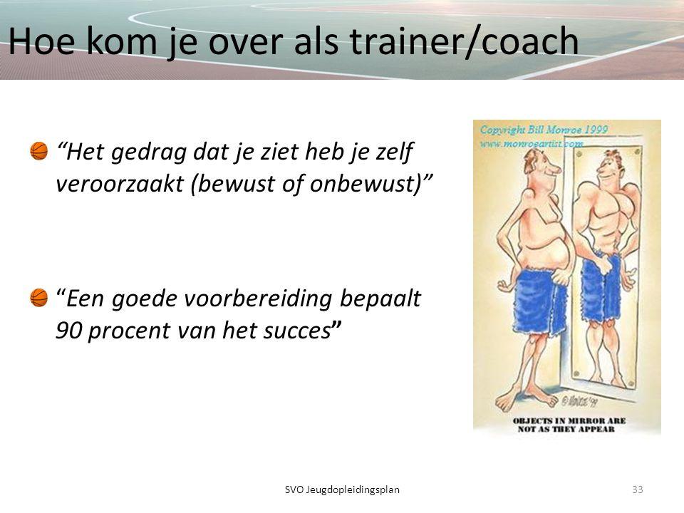 """Hoe kom je over als trainer/coach """"Het gedrag dat je ziet heb je zelf veroorzaakt (bewust of onbewust)"""" """"Een goede voorbereiding bepaalt 90 procent va"""