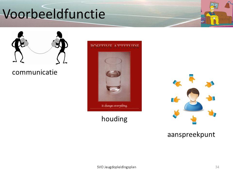 Voorbeeldfunctie communicatie houding aanspreekpunt 34SVO Jeugdopleidingsplan