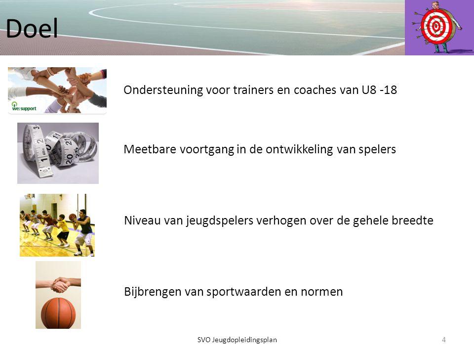 Doel Ondersteuning voor trainers en coaches van U8 -18 Meetbare voortgang in de ontwikkeling van spelers Niveau van jeugdspelers verhogen over de gehe