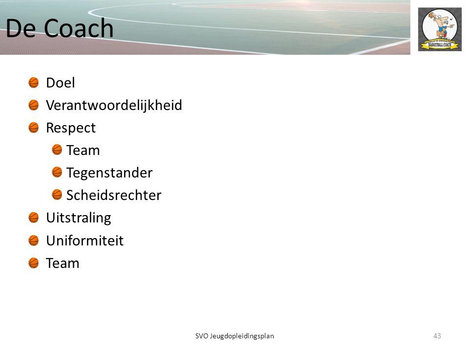 De Coach Doel Verantwoordelijkheid Respect Team Tegenstander Scheidsrechter Uitstraling Uniformiteit Team 43SVO Jeugdopleidingsplan