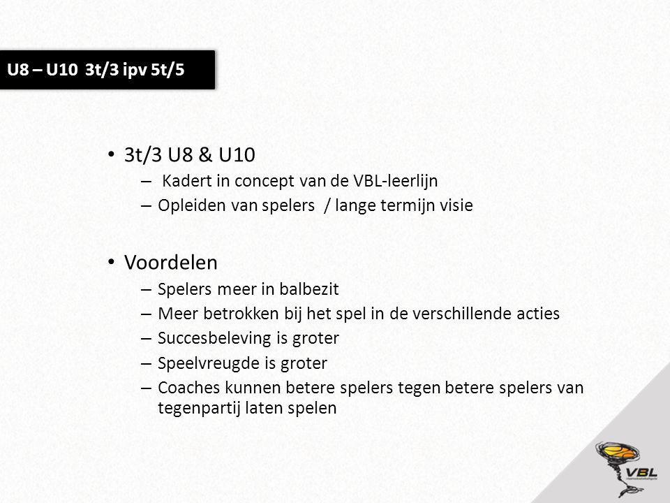 • 3t/3 U8 & U10 – Kadert in concept van de VBL-leerlijn – Opleiden van spelers / lange termijn visie • Voordelen – Spelers meer in balbezit – Meer betrokken bij het spel in de verschillende acties – Succesbeleving is groter – Speelvreugde is groter – Coaches kunnen betere spelers tegen betere spelers van tegenpartij laten spelen U8 – U10 3t/3 ipv 5t/5