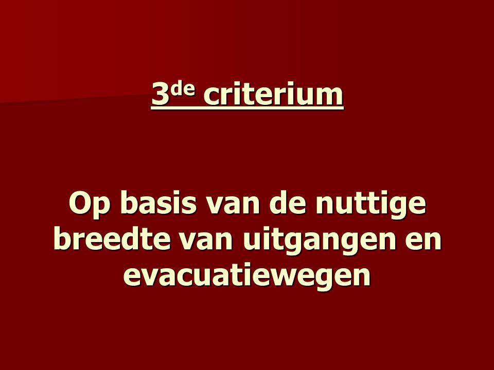 3 de criterium Op basis van de nuttige breedte van uitgangen en evacuatiewegen
