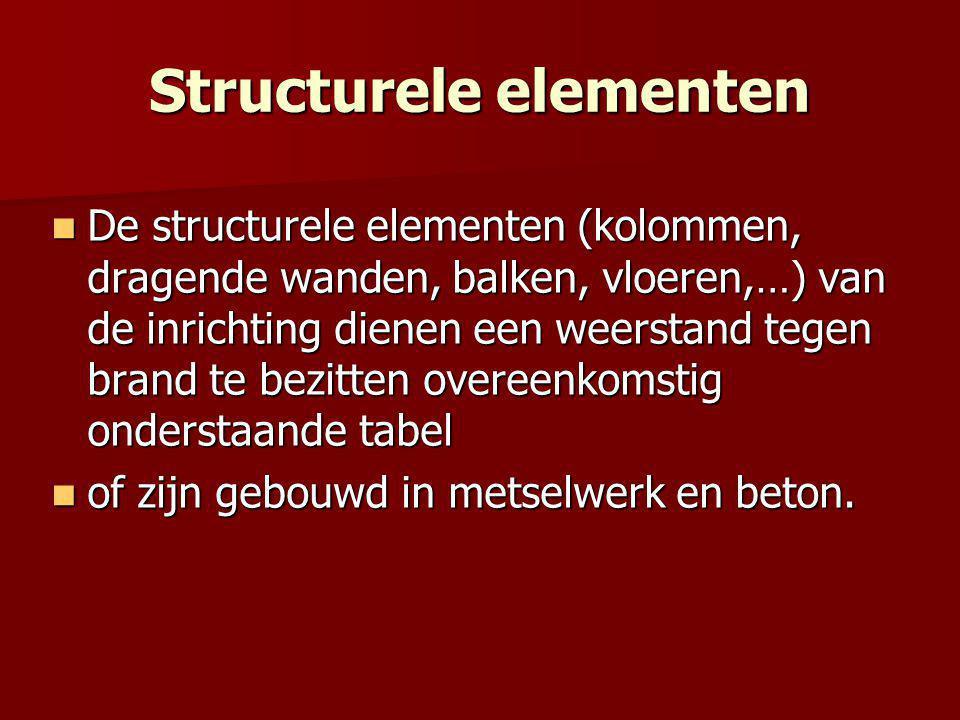 Structurele elementen  De structurele elementen (kolommen, dragende wanden, balken, vloeren,…) van de inrichting dienen een weerstand tegen brand te bezitten overeenkomstig onderstaande tabel  of zijn gebouwd in metselwerk en beton.
