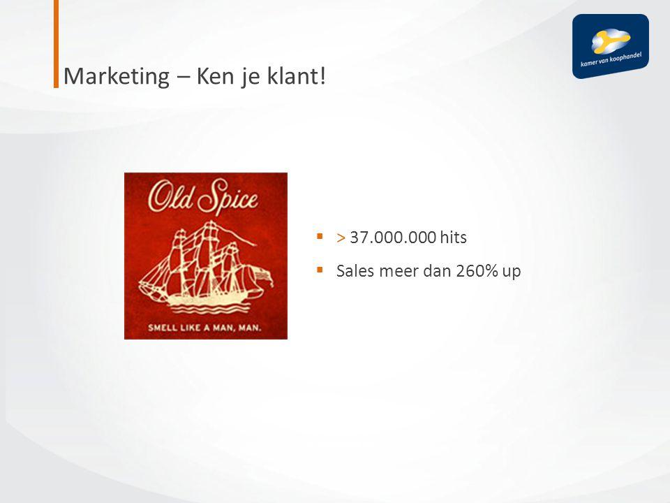  > 37.000.000 hits  Sales meer dan 260% up