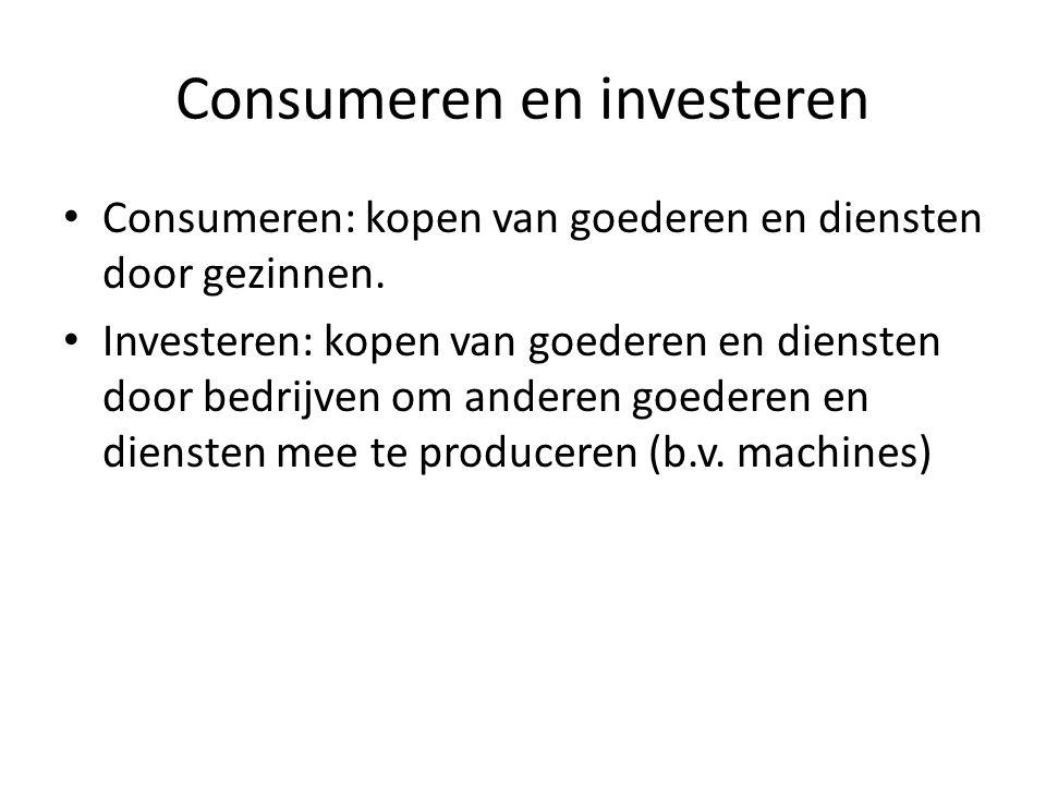 Consumeren en investeren • Consumeren: kopen van goederen en diensten door gezinnen. • Investeren: kopen van goederen en diensten door bedrijven om an