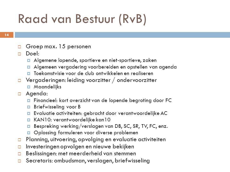 Raad van Bestuur (RvB)  Groep max.