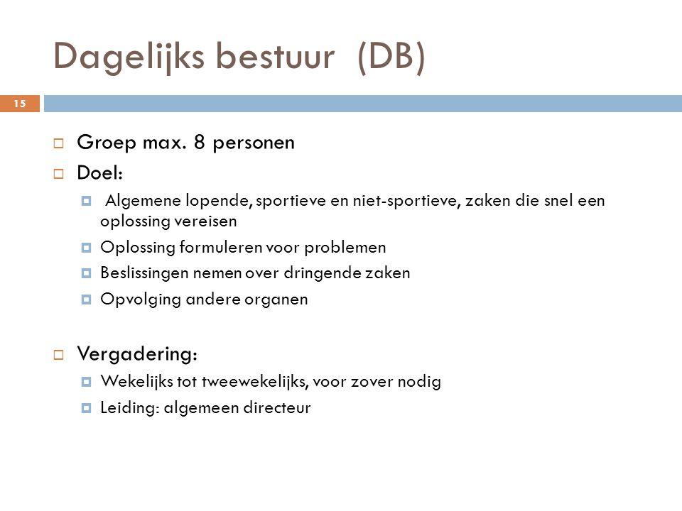 Dagelijks bestuur (DB)  Groep max.