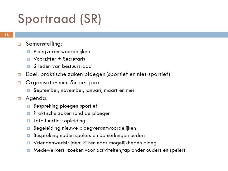 Sportraad (SR)  Samenstelling:  Ploegverantwoordelijken  Voorzitter + Secretaris  2 leden van bestuursraad  Doel: praktische zaken ploegen (sportief en niet-sportief)  Organisatie: min.
