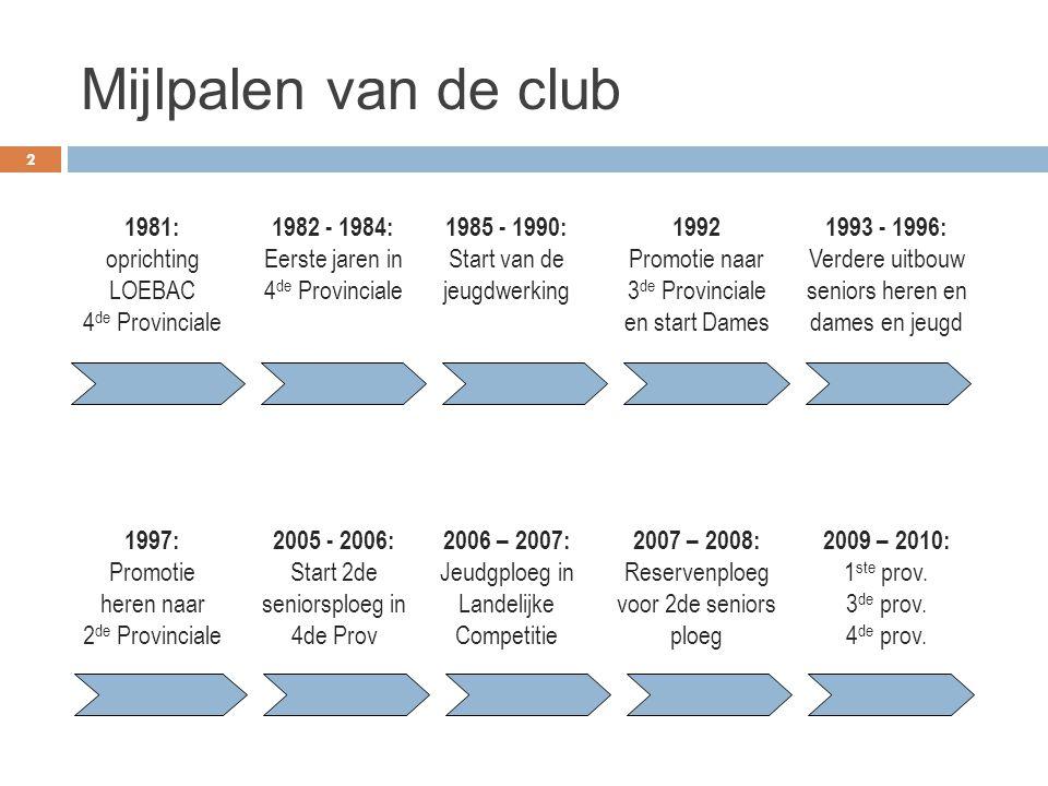 Mijlpalen van de club 1997: Promotie heren naar 2 de Provinciale 2005 - 2006: Start 2de seniorsploeg in 4de Prov 2006 – 2007: Jeudgploeg in Landelijke Competitie 2007 – 2008: Reservenploeg voor 2de seniors ploeg 2009 – 2010: 1 ste prov.