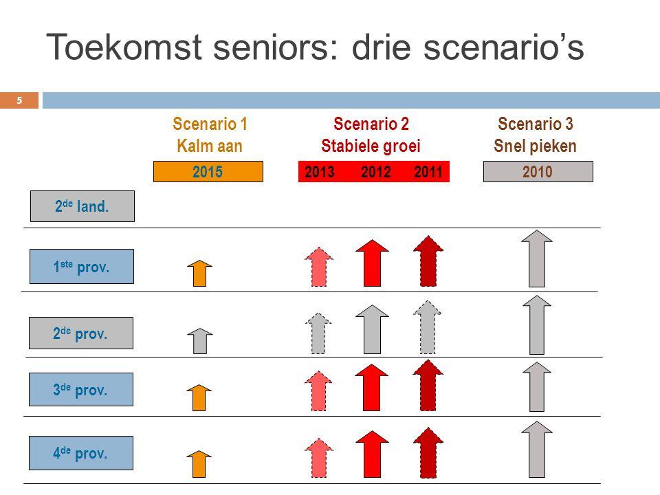 Toekomst seniors: drie scenario's 5 2 de prov.