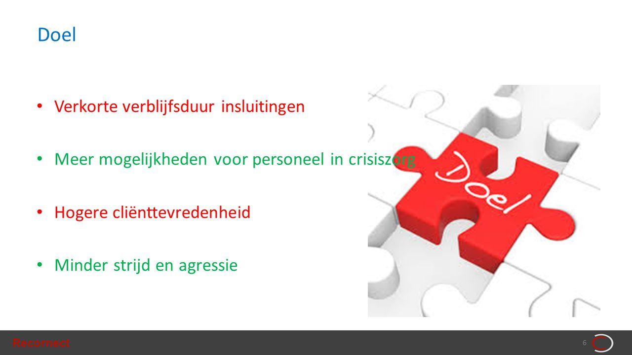 Recornect 6 Doel • Verkorte verblijfsduur insluitingen • Meer mogelijkheden voor personeel in crisiszorg • Hogere cliënttevredenheid • Minder strijd en agressie