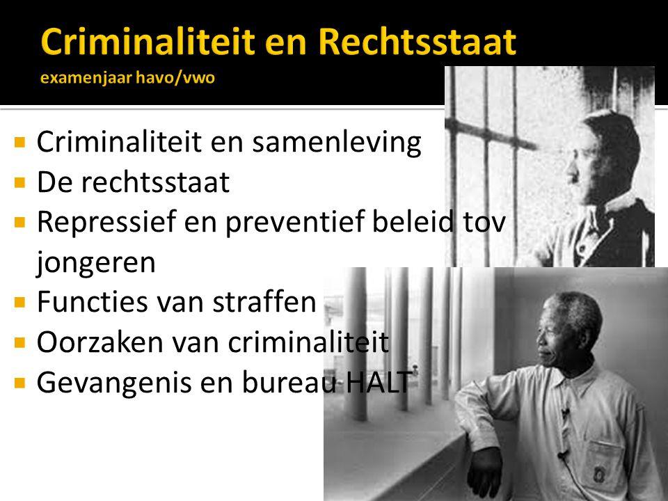  Criminaliteit en samenleving  De rechtsstaat  Repressief en preventief beleid tov jongeren  Functies van straffen  Oorzaken van criminaliteit  Gevangenis en bureau HALT