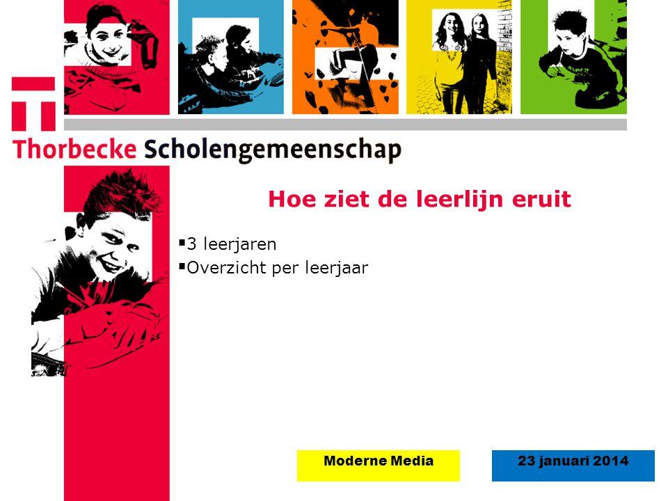 18 augustus 2008Start schooljaar 5 september 2011 23 januari 2014Moderne Media Scholing docenten  Cursus bij open studio Amsterdam  Techniekcursus  Online Cursussen bijv.:  http://www.kennisnet.nl/themas/mediawijsheid/ http://www.kennisnet.nl/themas/mediawijsheid/