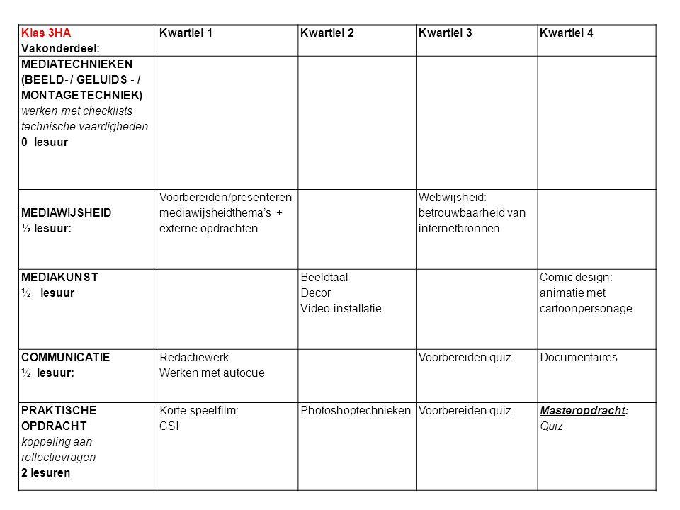 Klas 3HA Vakonderdeel: Kwartiel 1Kwartiel 2Kwartiel 3Kwartiel 4 MEDIATECHNIEKEN (BEELD- / GELUIDS - / MONTAGETECHNIEK) werken met checklists technisch