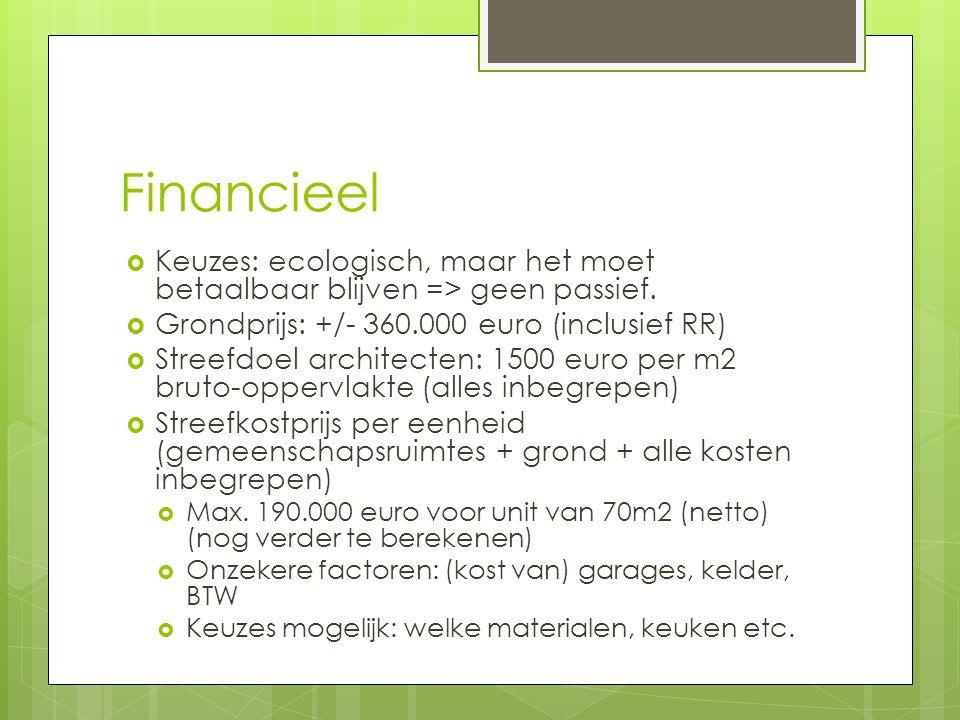 Financieel  Keuzes: ecologisch, maar het moet betaalbaar blijven => geen passief.  Grondprijs: +/- 360.000 euro (inclusief RR)  Streefdoel architec