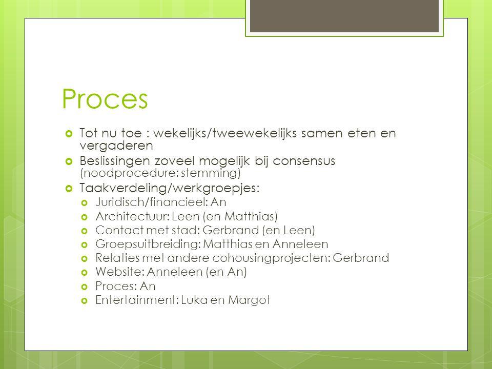 Proces  Tot nu toe : wekelijks/tweewekelijks samen eten en vergaderen  Beslissingen zoveel mogelijk bij consensus (noodprocedure: stemming)  Taakve