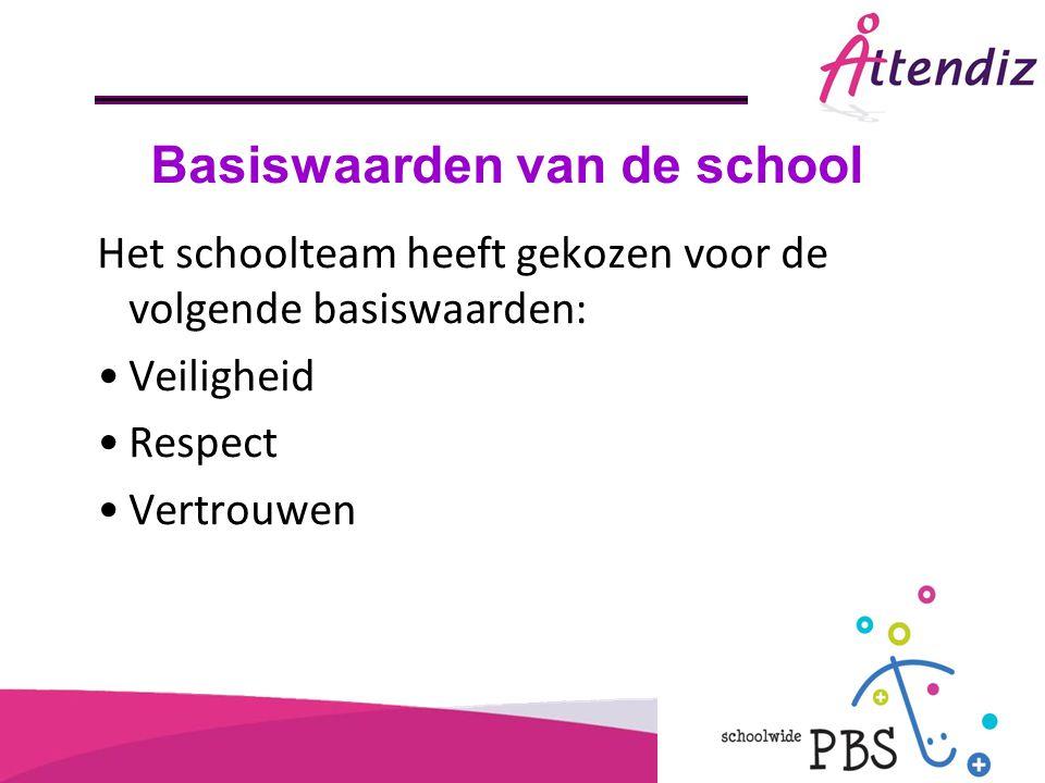 Basiswaarden van de school Het schoolteam heeft gekozen voor de volgende basiswaarden: •Veiligheid •Respect •Vertrouwen