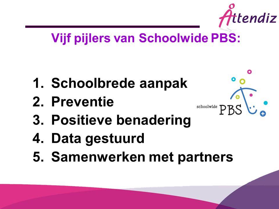 Vijf pijlers van Schoolwide PBS: 1.Schoolbrede aanpak 2.Preventie 3.Positieve benadering 4.Data gestuurd 5.Samenwerken met partners